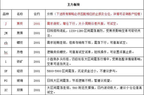 http://www.weixinrensheng.com/caijingmi/874689.html