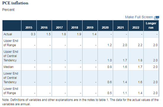 2020年寿光GDP值_深圳市2020年国民经济和社会发展统计公报