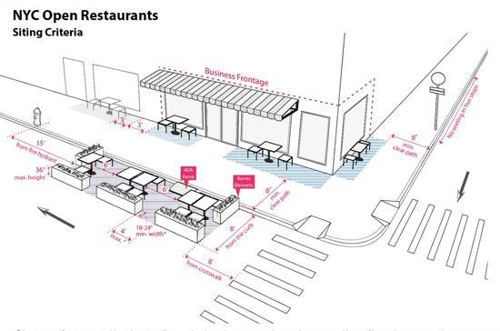 """""""街头经济""""拯救了美国餐饮业:纽约停车位开始停滞"""