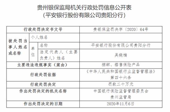 平安银行贵阳分行被罚20万:捆绑、搭售保险产品