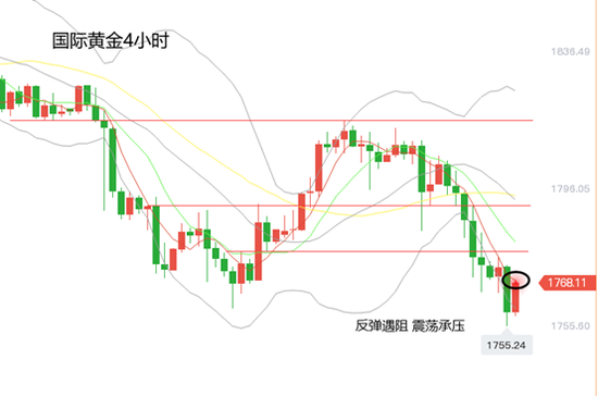 黄力晨:正月十五元宵节 黄金价格承压下跌