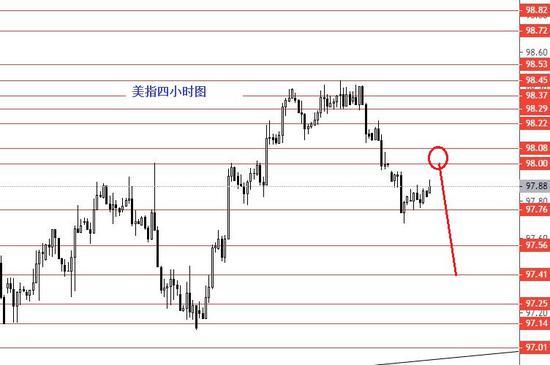 金木棉网站_51信用卡创始人孙海涛陷入减持风波 公司股价大跌5%