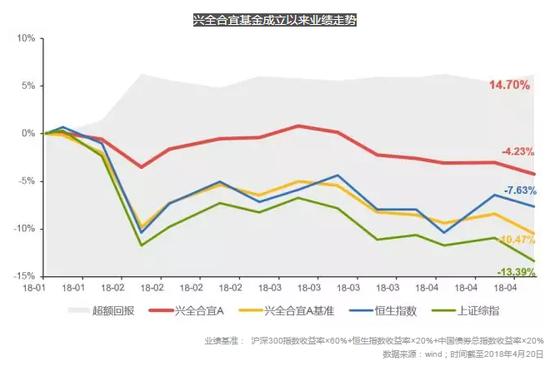 兴全合宜回应盘中触及跌停:折价超6% 中兴影响