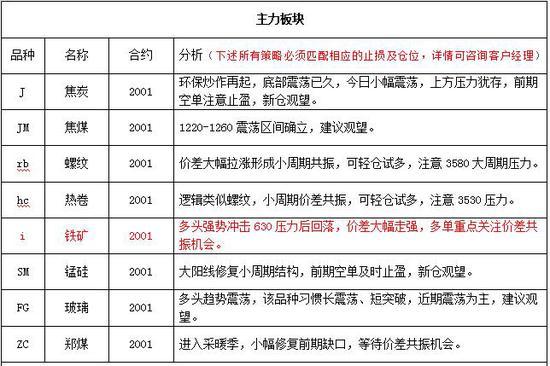 鑫鼎pt注册-数据:熊市横盘,中国区块链行业信心回归理性