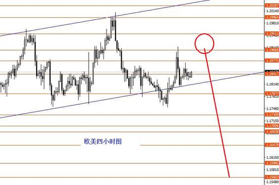 张果彤:关注美联储利率决议