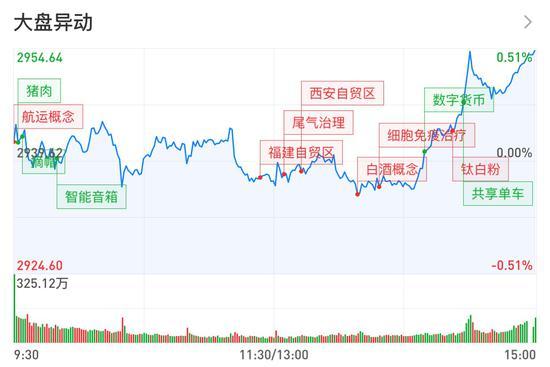 龙虎榜全解析:游资坚决做多 前十大营业部爆买7.92亿