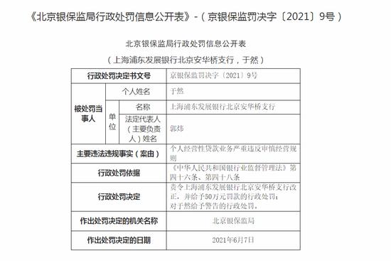 浦发银行北京安华桥支行被罚50万:个人经营性贷款业务严重违反审慎经营规则