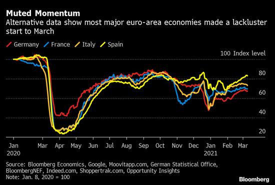 《【超越测速注册】欧元集团主席:疫情危机消退后欧元区仍需要保持财政纾困》