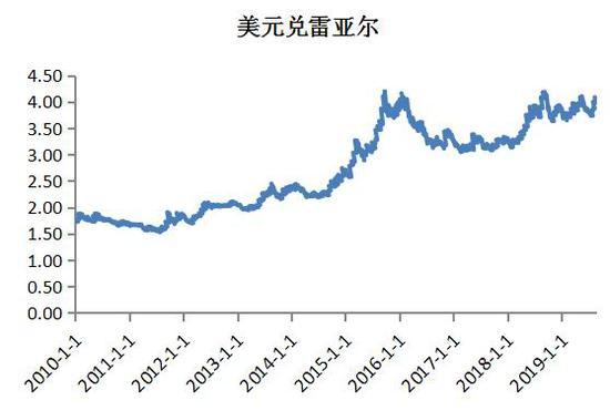 亚博娱乐开户-全芏网-南方+早班车|最高2000万人才信用贷款,广州出台19项人才新政(长图解读)