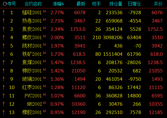 爱拼娱乐在线存10送38|宣元:中国市场消费者变化非常快 让人感觉很刺激