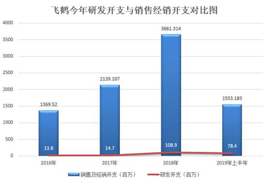 无限注册找谁 全国工商联十二届三次执委会议在南昌开幕 高云龙作报告