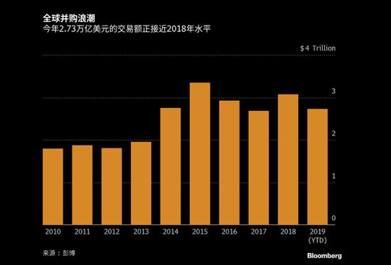博彩沙龙平台,尚德机构2019年Q3财报:净收入5.27亿元,研发费用同比增长