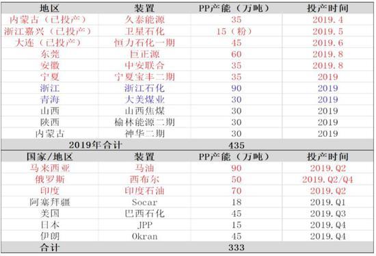 """下载app送35彩金_走近""""东莞制造"""",这个暑假贵州19名贫困学生大开眼界"""
