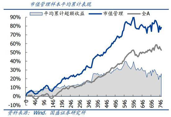 美股A股回购同创新高,美股走出最长牛市,A股呢?
