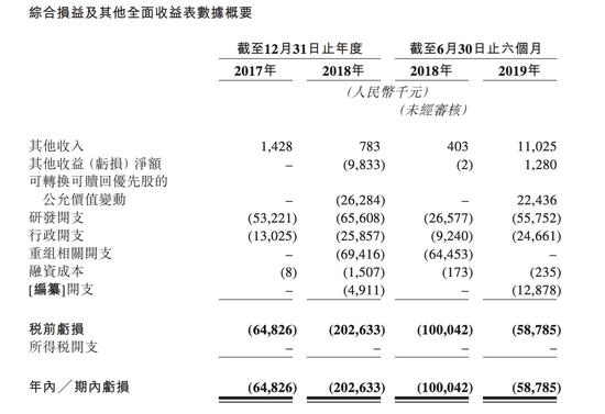 巨弘国际注册中心 人民网宣布进军图片版权!视觉中国或将彻底崩了