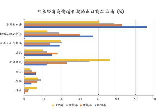 数据来源:[日]大藏省《外国贸易概况》各年版,创见研究院