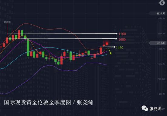 http://www.jindafengzhubao.com/qiyexinwen/33525.html