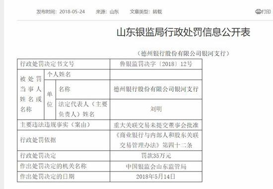 德州银行因内控问题再收罚单 原滨州分行副行长犯诈骗罪获刑14年