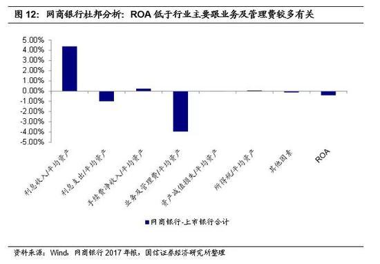 """4.总结:小微企业贷款细分市场的""""利基优势"""""""