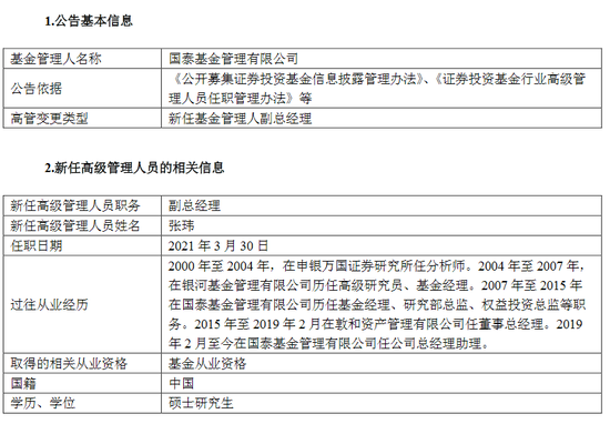 国泰基金新任张玮为副总经理 曾任敦和资管董事总经理