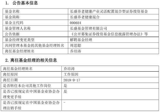 因工作需要 长盛养老健康混合基金经理乔培涛离任