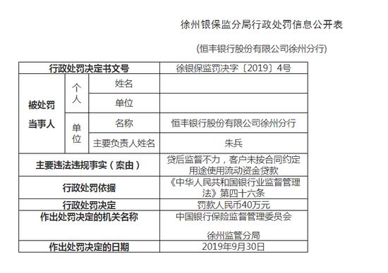 恒丰银行徐州分行被罚40万元:贷后监督不力