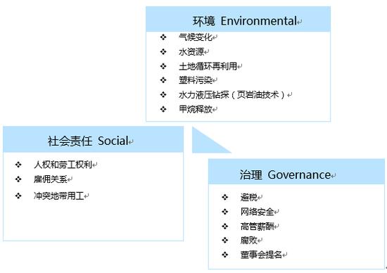 君博娱乐场网站 - 港股通(沪)净流入6.95亿 港股通(深)净流入5亿