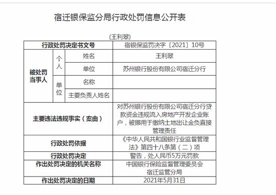 苏州银行宿迁分行被罚30万:贷款资金违规流入房地产开发企业账户