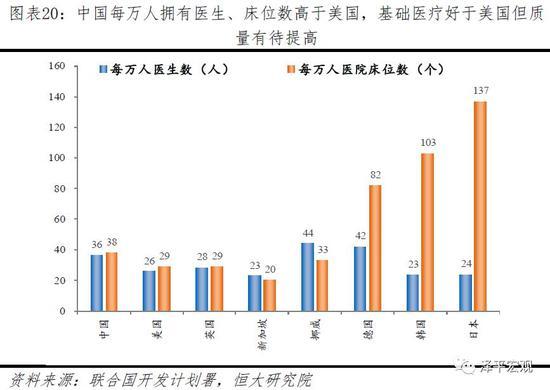 任泽平:中美实力全方位对比