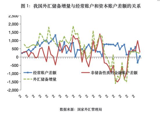 盛松成:目前我国稳汇率比汇改更重要
