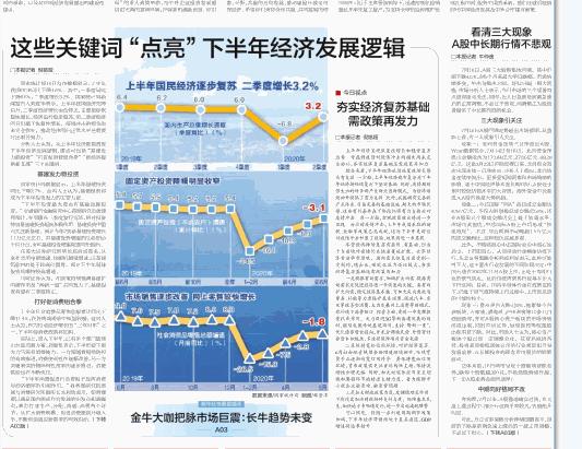 """中国证券报头版:当下调整或是""""黄金坑"""" 市场上涨趋势仍会延续"""