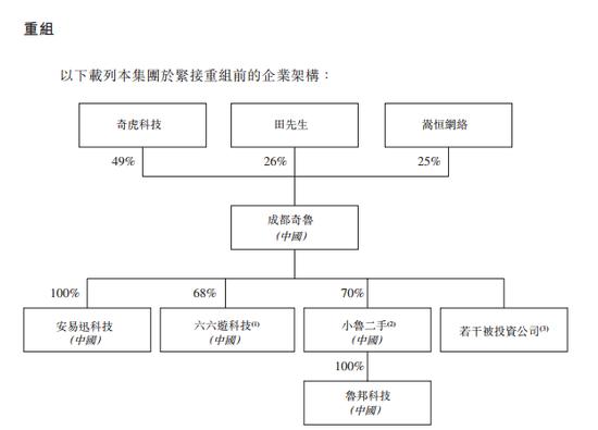 鲁大师赴港IPO半年营收1.7亿