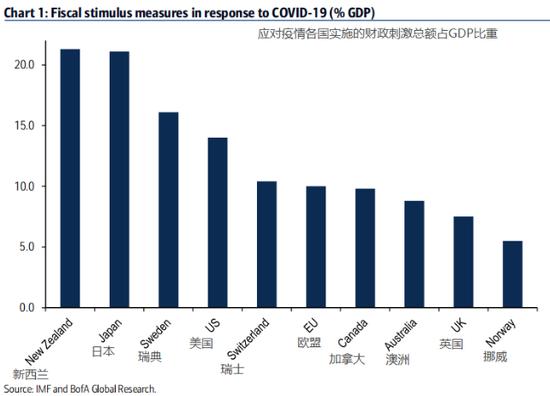 美银:即将举行的欧盟峰会可能会令市场失望