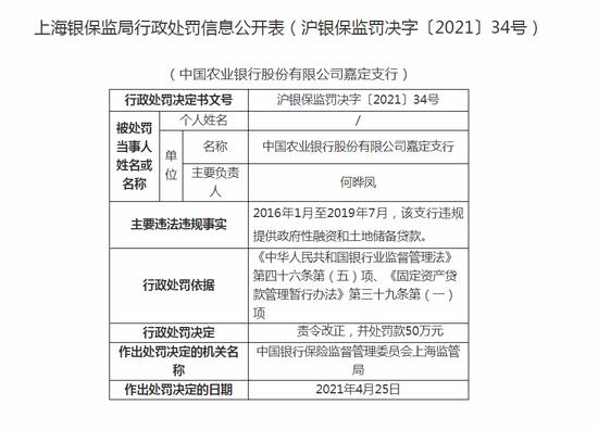 农业银行嘉定支行被罚50万:违规提供政府性融资和土地储备贷款
