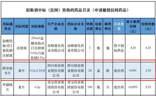 """合众娱乐场首页-深圳地铁上喊""""有地雷""""竟是为了拍视频,5人被提起公诉"""