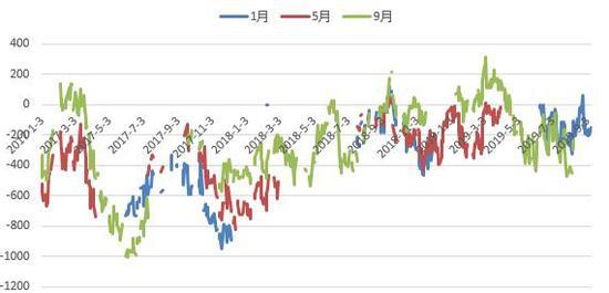 星光娱乐|国君固收可转债周报:低价券反弹尚未结束
