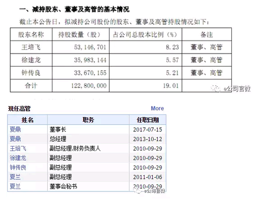 浙江美大上市6年分红8亿 如今一年就要被减持13亿?