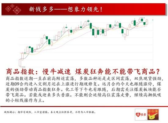 中天钱多多9月3日市场观察