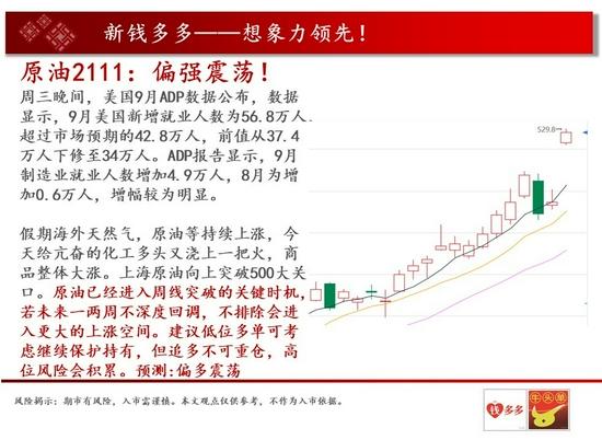 中天钱多多10月11日市场观察