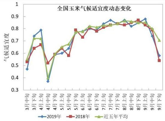 solaire指定官网-伟豪友情天地 PK 宇界尚城谁是永川热门小区?