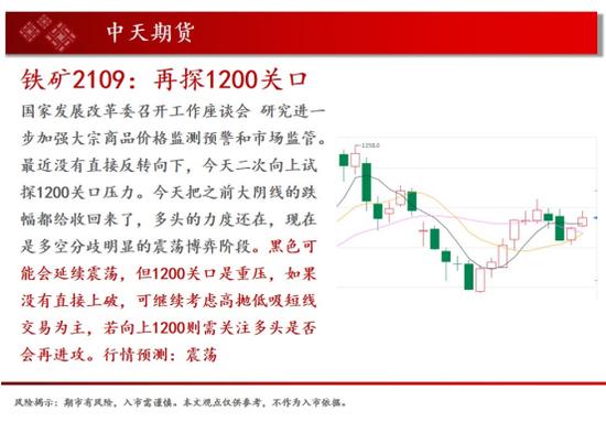 中天钱多多6月10日市场观察