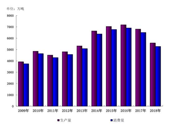 「澳门赌城试玩彩金288」广州白云国际机场向南航转让白云物流29%股权
