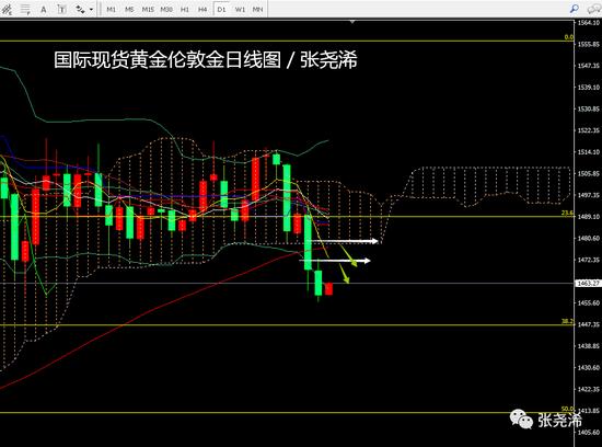 http://www.weixinrensheng.com/caijingmi/1056269.html