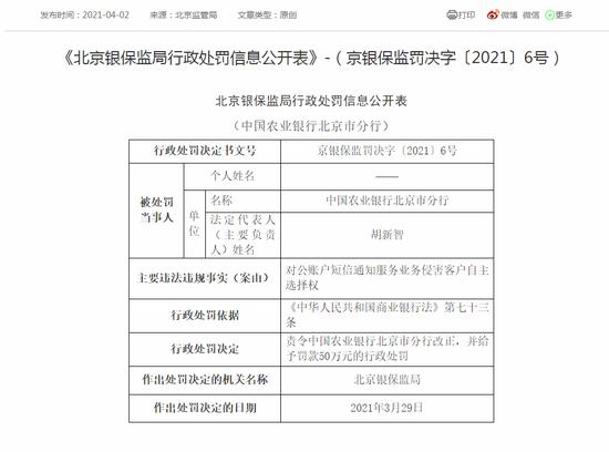 农行北京分行被罚50万:对公账户短信通知服务侵害客户自主选择权