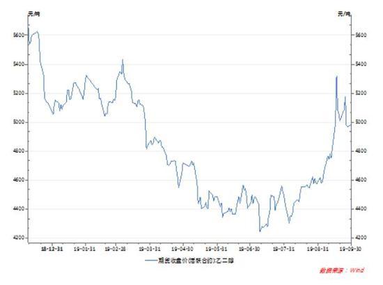 500万彩票网站登陆,2019年10月11日湘潭市挂牌4宗地,总起始价10.18亿元
