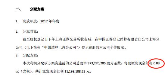 """金花股份股价闪崩 高管增持1.23万元""""戏弄""""投资者"""