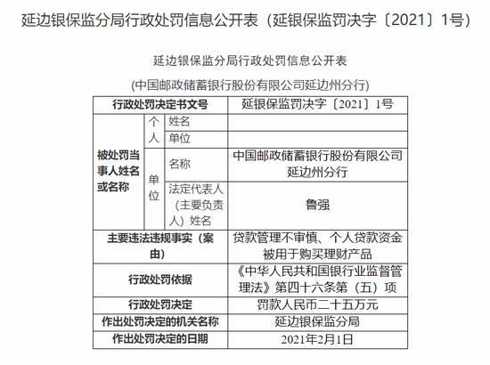 邮储银行延边州分行被罚25万:贷款管理不审慎