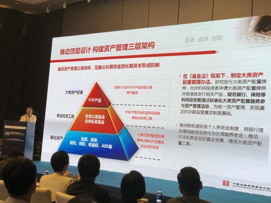 洪磊:推动税收递延型个人养老金制度 将短钱变为长钱