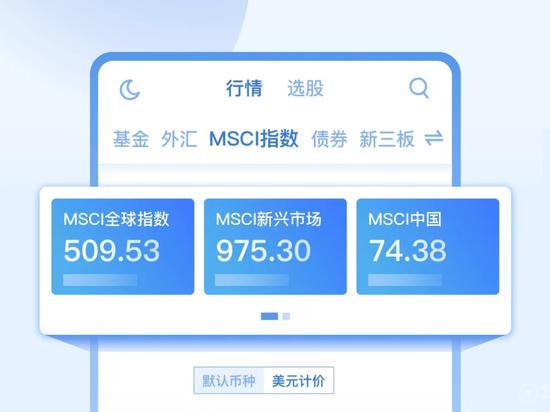 """新浪财经上线MSCI指数实时行情 全球股市""""一手掌握"""""""