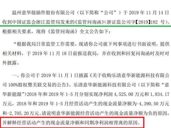意华股份遭问询是否利益输送 净利现金流为何背离?